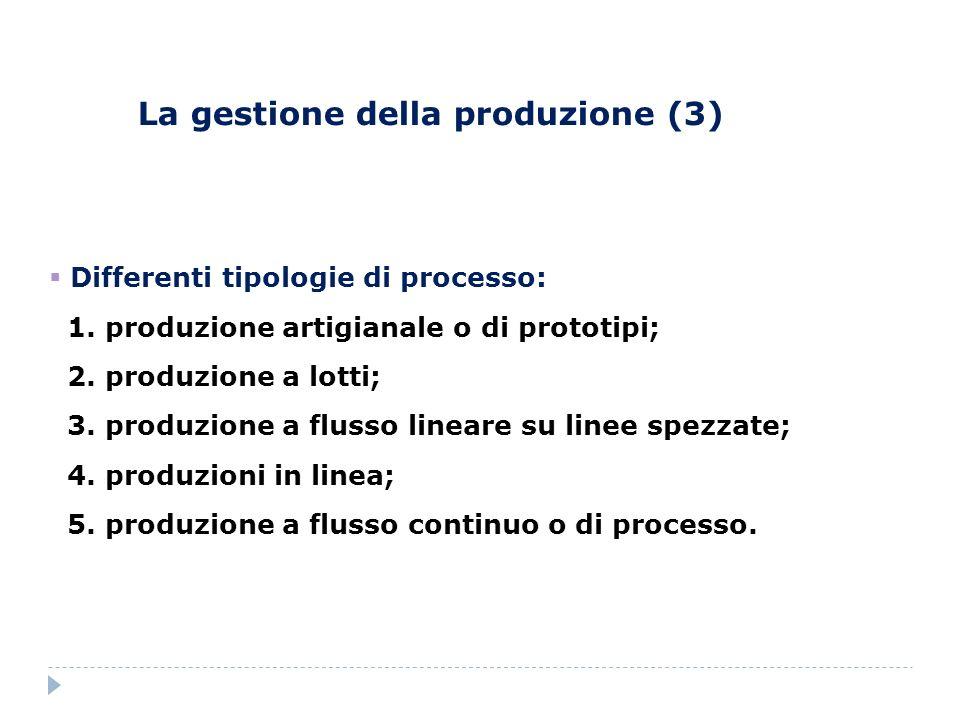 La gestione della produzione (3)