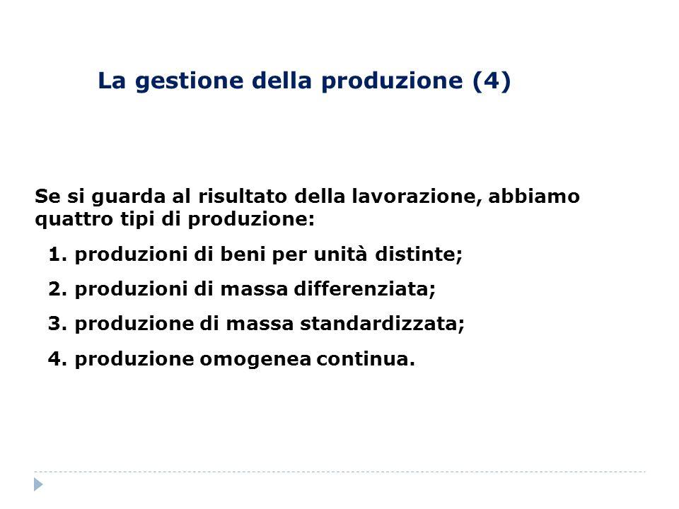 La gestione della produzione (4)