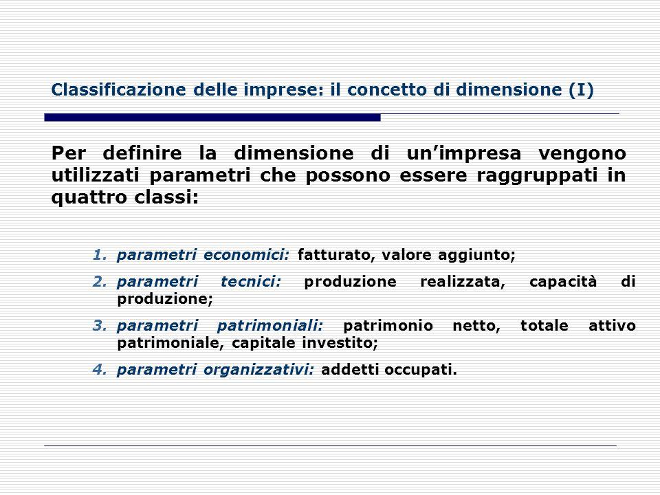Classificazione delle imprese: il concetto di dimensione (I)