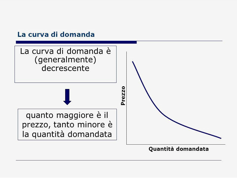 La curva di domanda è (generalmente) decrescente
