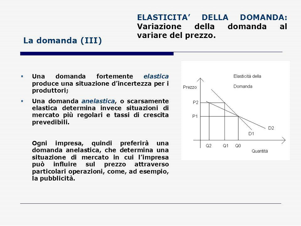 ELASTICITA' DELLA DOMANDA: Variazione della domanda al variare del prezzo.