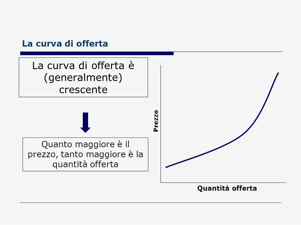 La curva di offerta è (generalmente) crescente