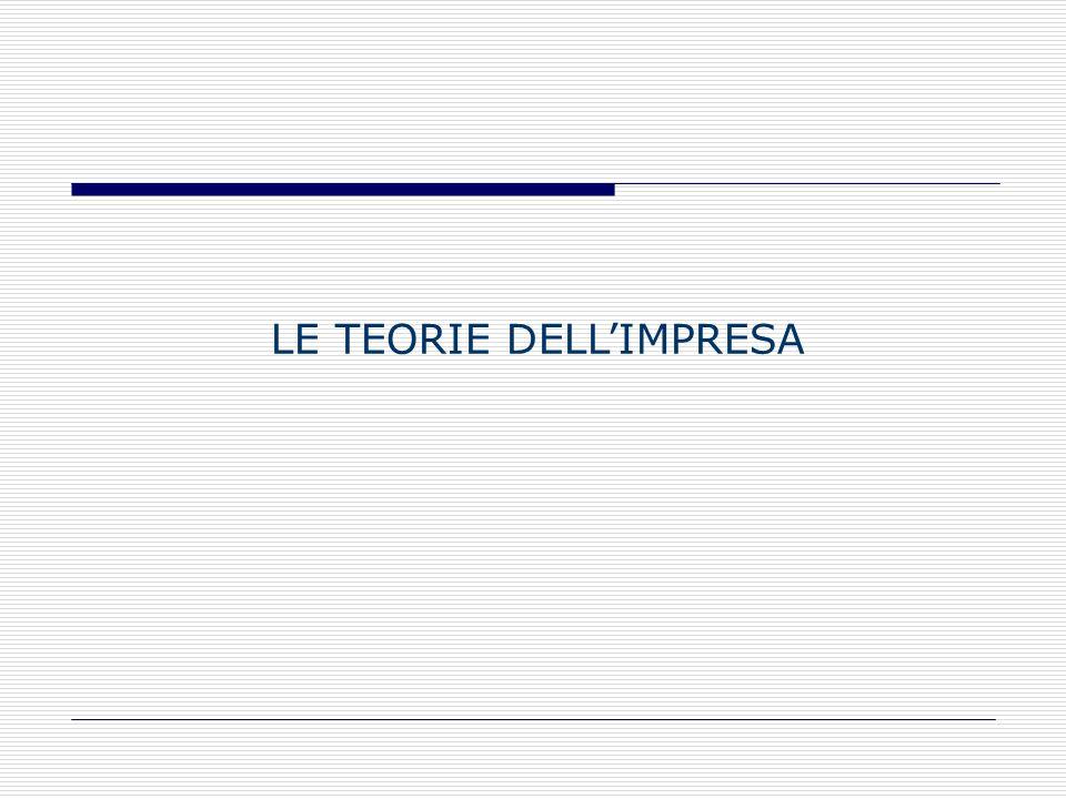 LE TEORIE DELL'IMPRESA