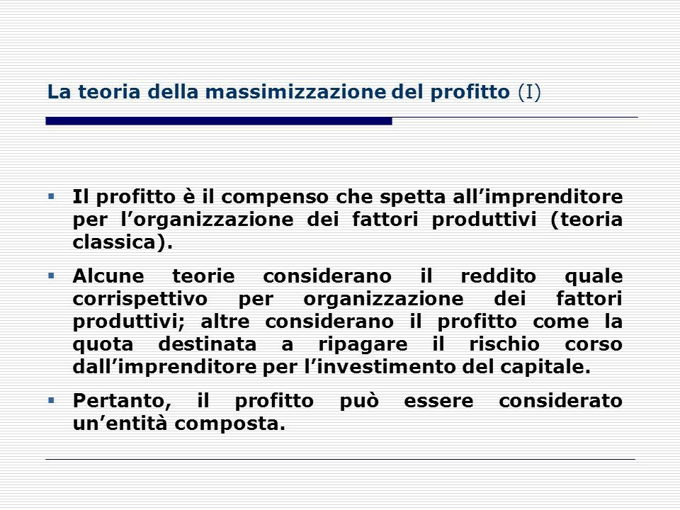 La teoria della massimizzazione del profitto (I)