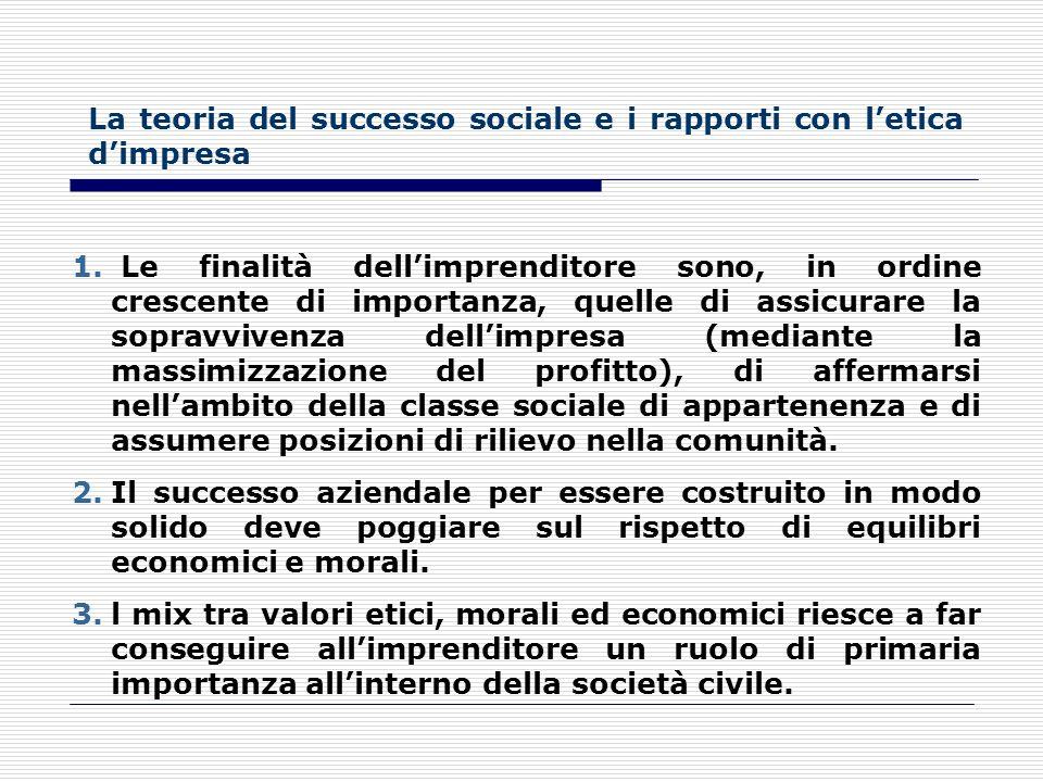 La teoria del successo sociale e i rapporti con l'etica d'impresa