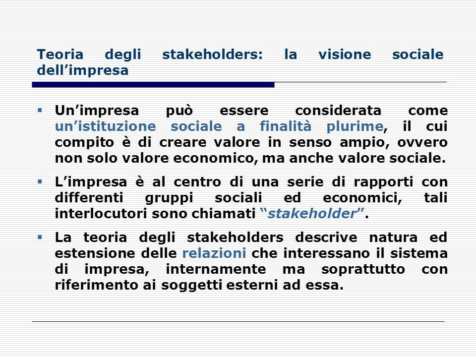 Teoria degli stakeholders: la visione sociale dell'impresa