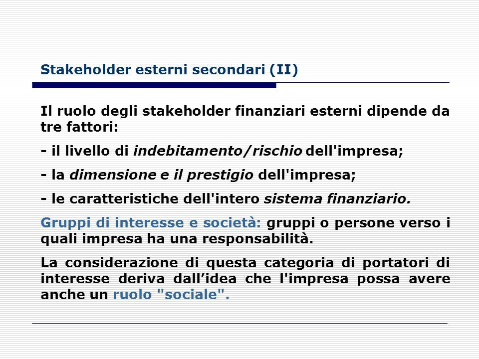 Stakeholder esterni secondari (II)