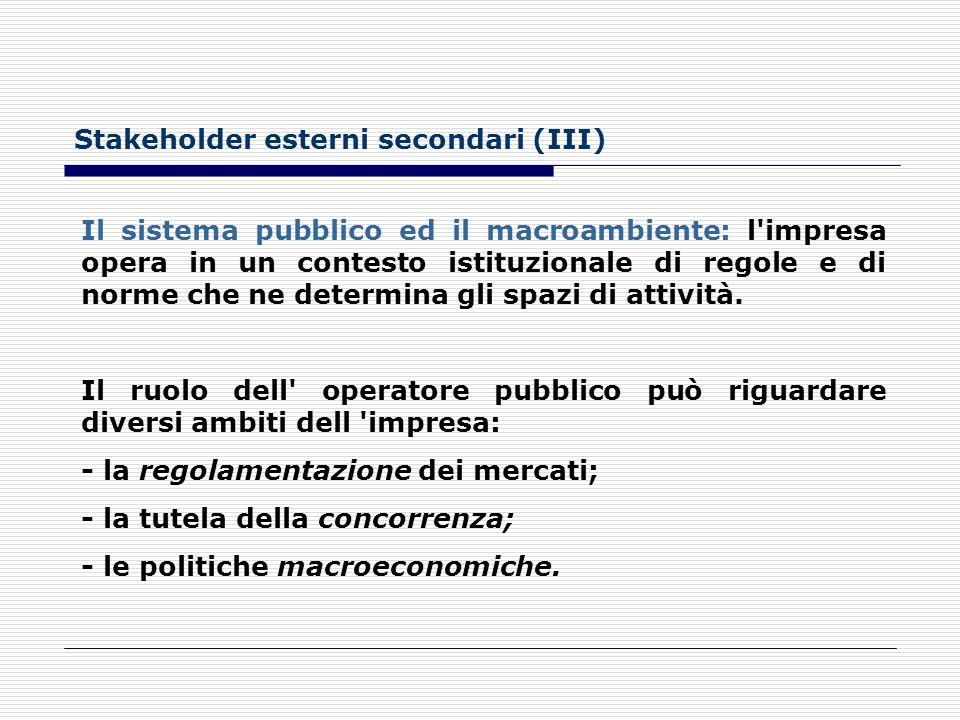 Stakeholder esterni secondari (III)