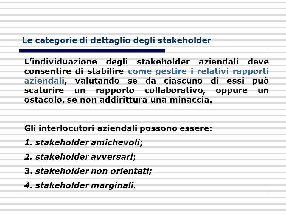 Le categorie di dettaglio degli stakeholder