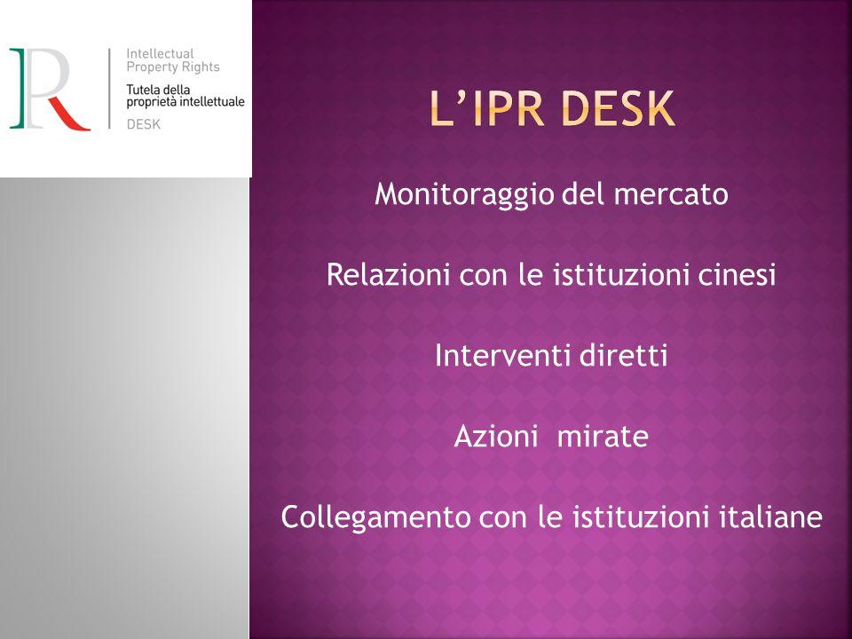 L'ipr desk Monitoraggio del mercato