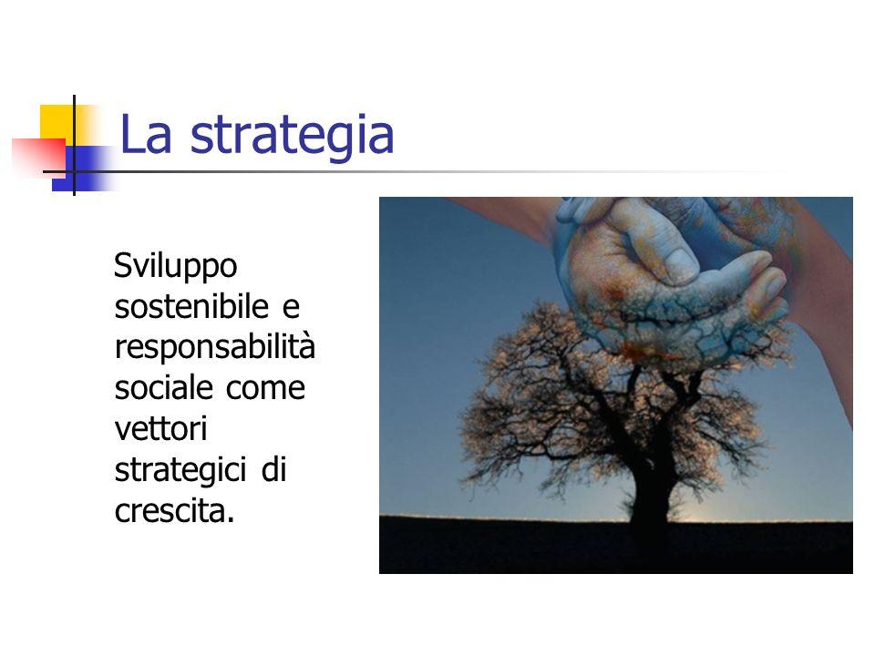 La strategia Sviluppo sostenibile e responsabilità sociale come vettori strategici di crescita.