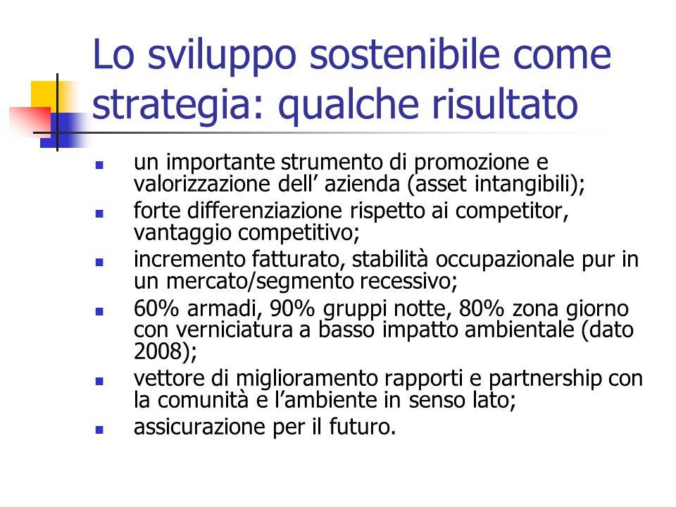 Lo sviluppo sostenibile come strategia: qualche risultato