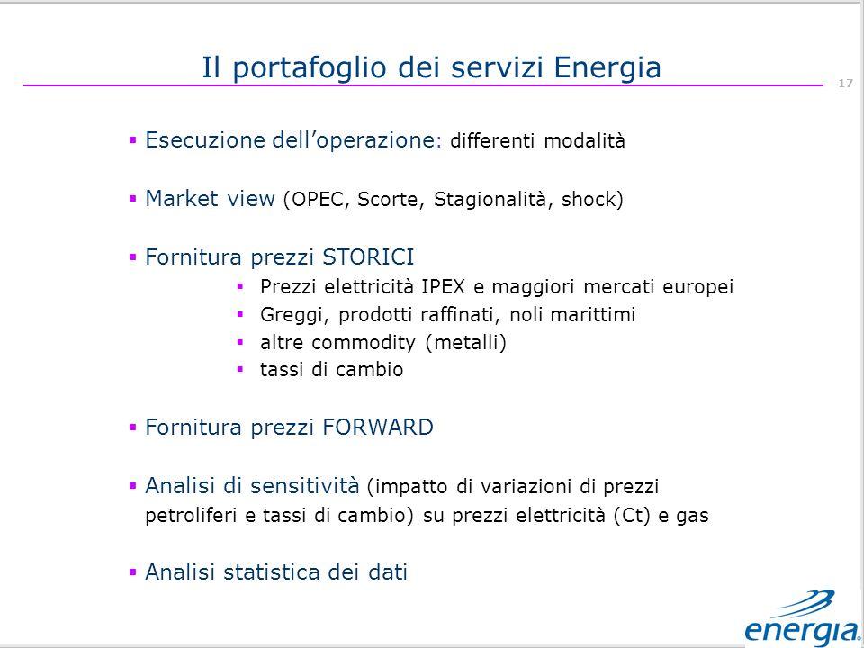 Il portafoglio dei servizi Energia
