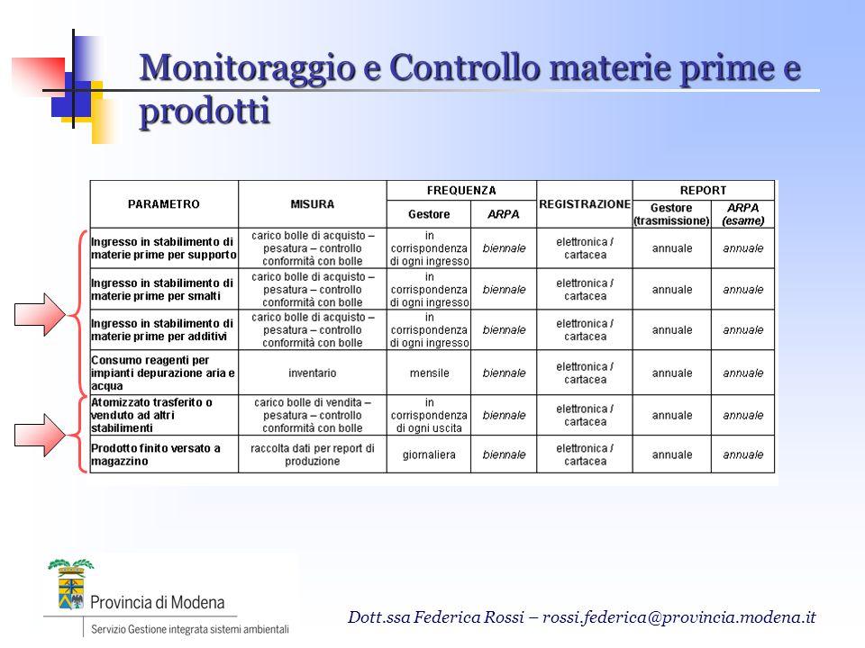 Monitoraggio e Controllo materie prime e prodotti