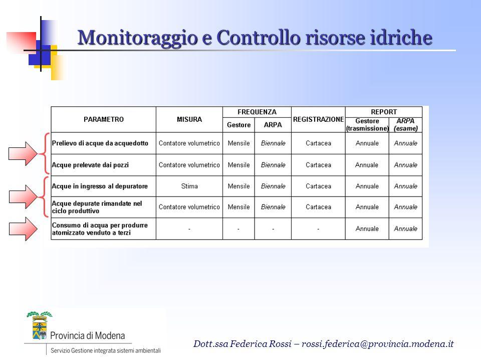 Monitoraggio e Controllo risorse idriche