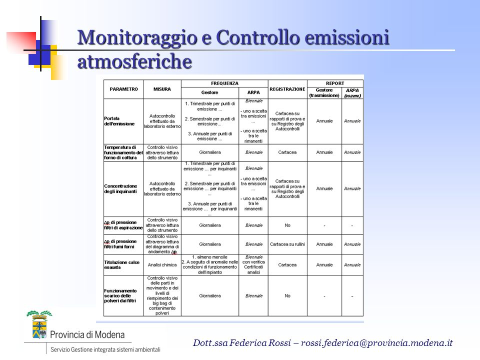 Monitoraggio e Controllo emissioni atmosferiche