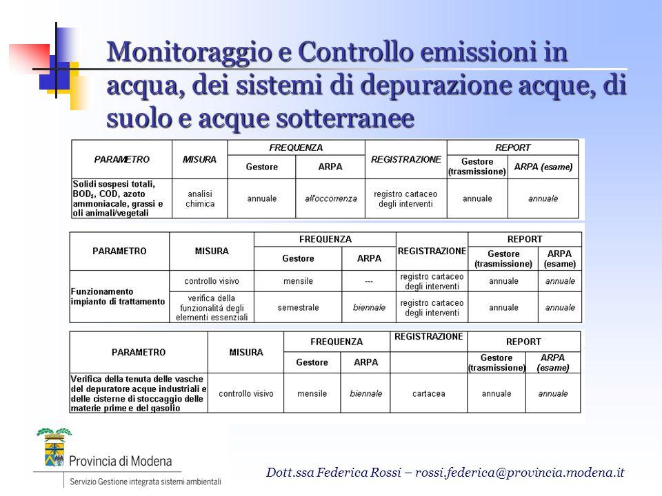 Monitoraggio e Controllo emissioni in acqua, dei sistemi di depurazione acque, di suolo e acque sotterranee