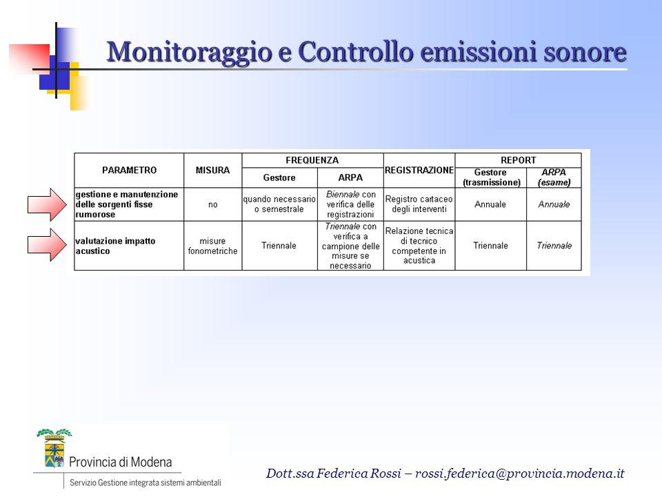 Monitoraggio e Controllo emissioni sonore