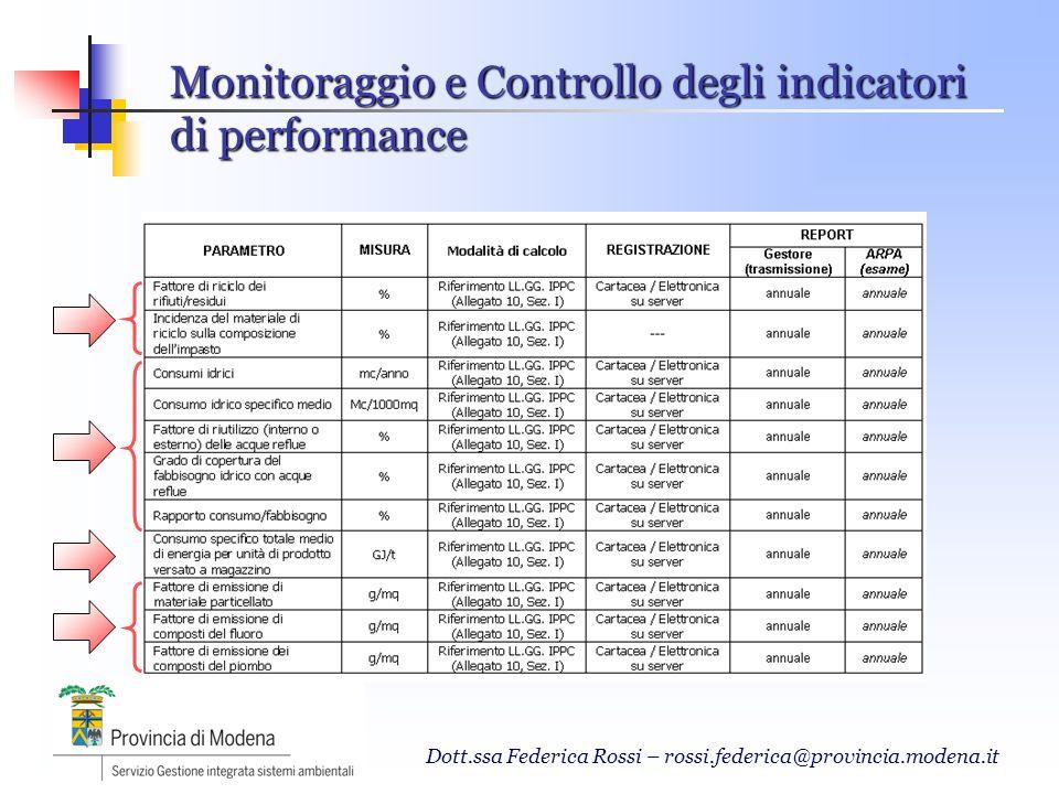 Monitoraggio e Controllo degli indicatori di performance