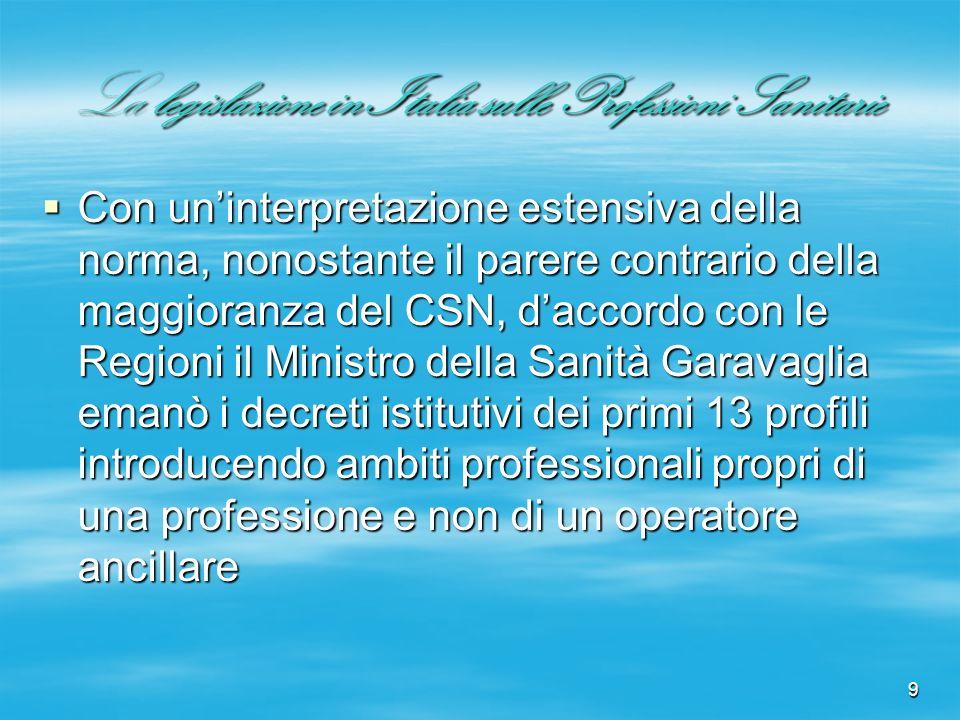 La legislazione in Italia sulle Professioni Sanitarie