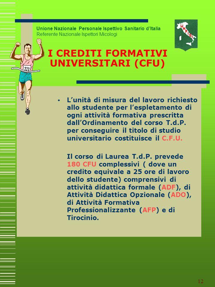 I CREDITI FORMATIVI UNIVERSITARI (CFU)