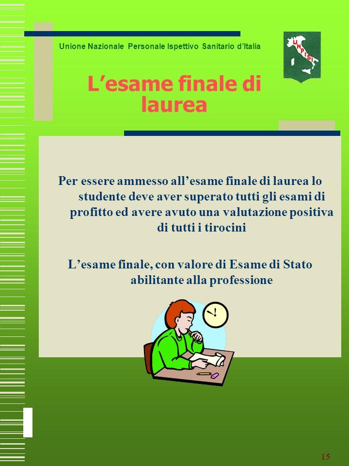 L'esame finale di laurea