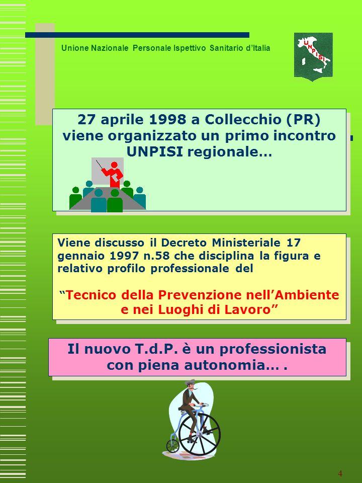 27 aprile 1998 a Collecchio (PR)