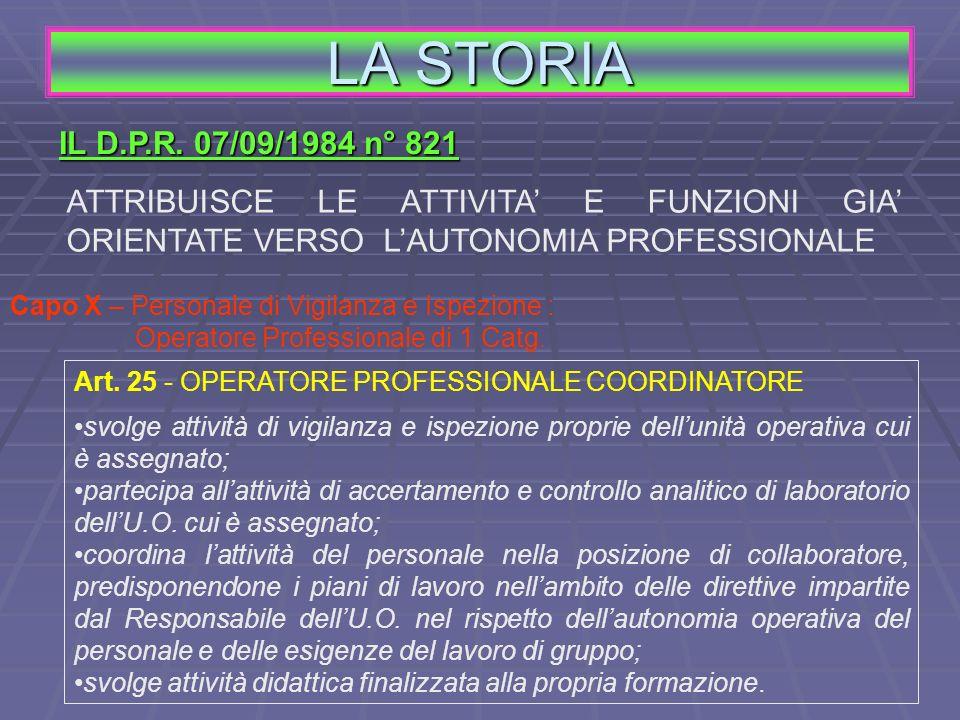 LA STORIA IL D.P.R. 07/09/1984 n° 821. ATTRIBUISCE LE ATTIVITA' E FUNZIONI GIA' ORIENTATE VERSO L'AUTONOMIA PROFESSIONALE.