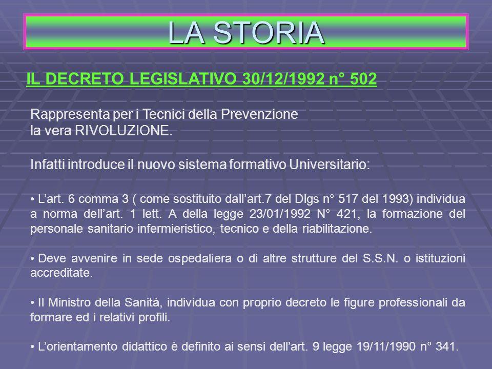 LA STORIA IL DECRETO LEGISLATIVO 30/12/1992 n° 502