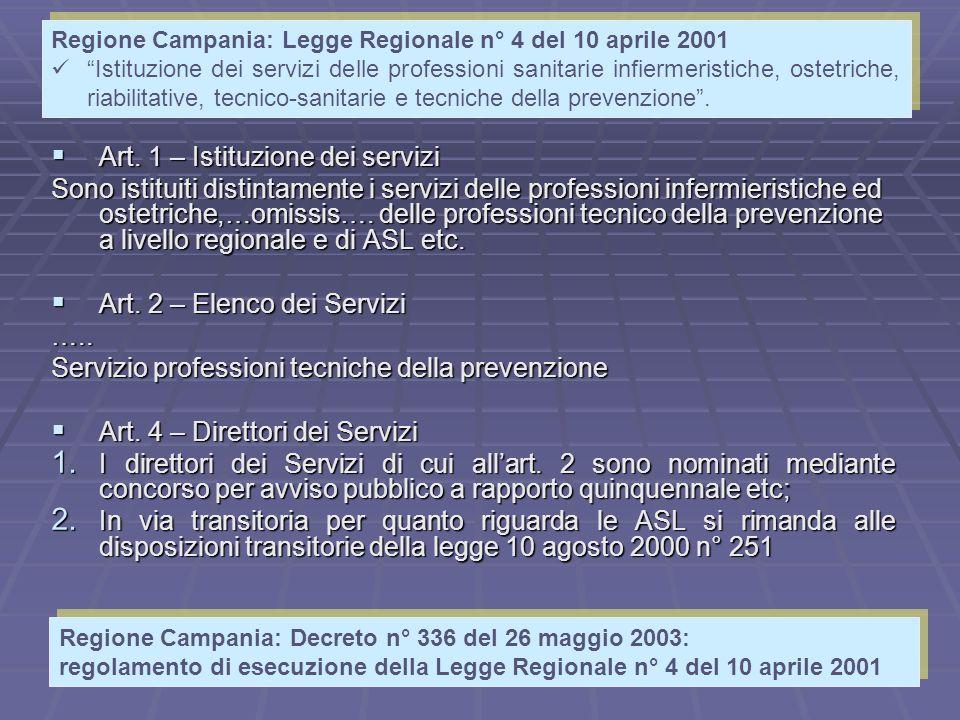 Art. 1 – Istituzione dei servizi