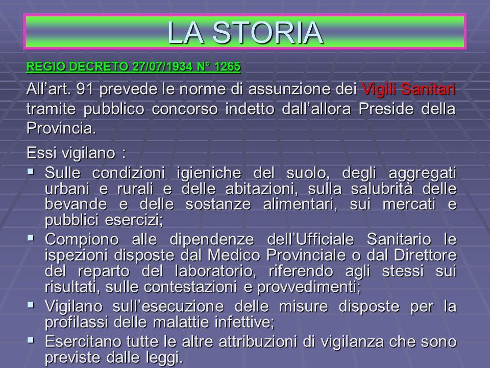 LA STORIA REGIO DECRETO 27/07/1934 N° 1265.