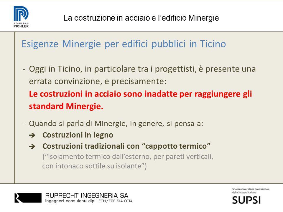 Esigenze Minergie per edifici pubblici in Ticino