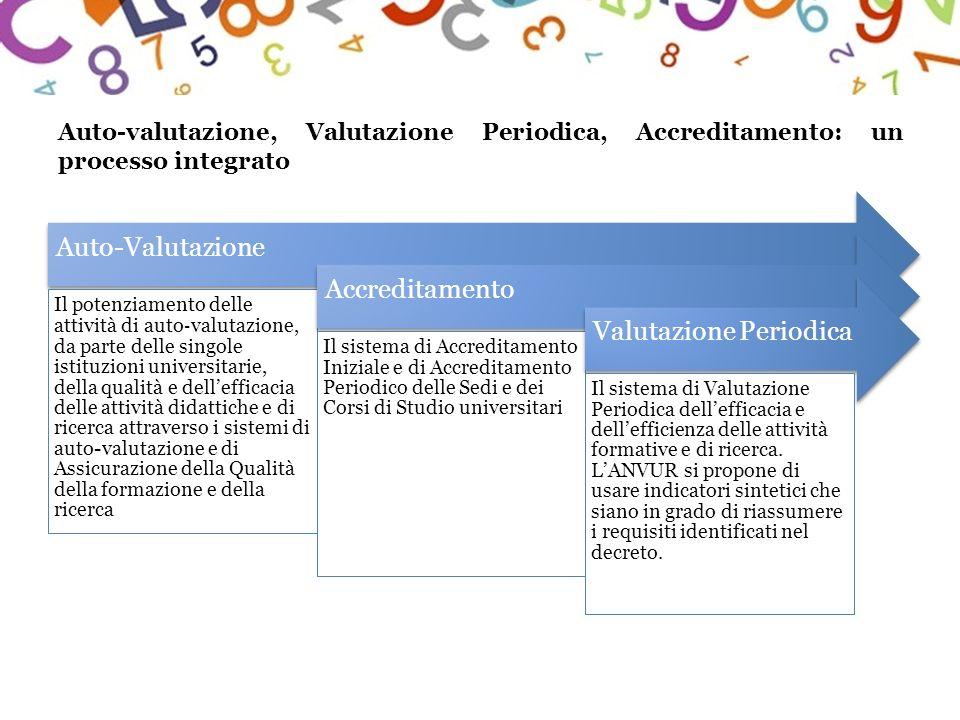 Valutazione Periodica