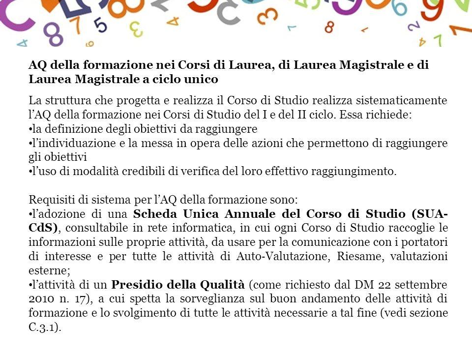 AQ della formazione nei Corsi di Laurea, di Laurea Magistrale e di Laurea Magistrale a ciclo unico