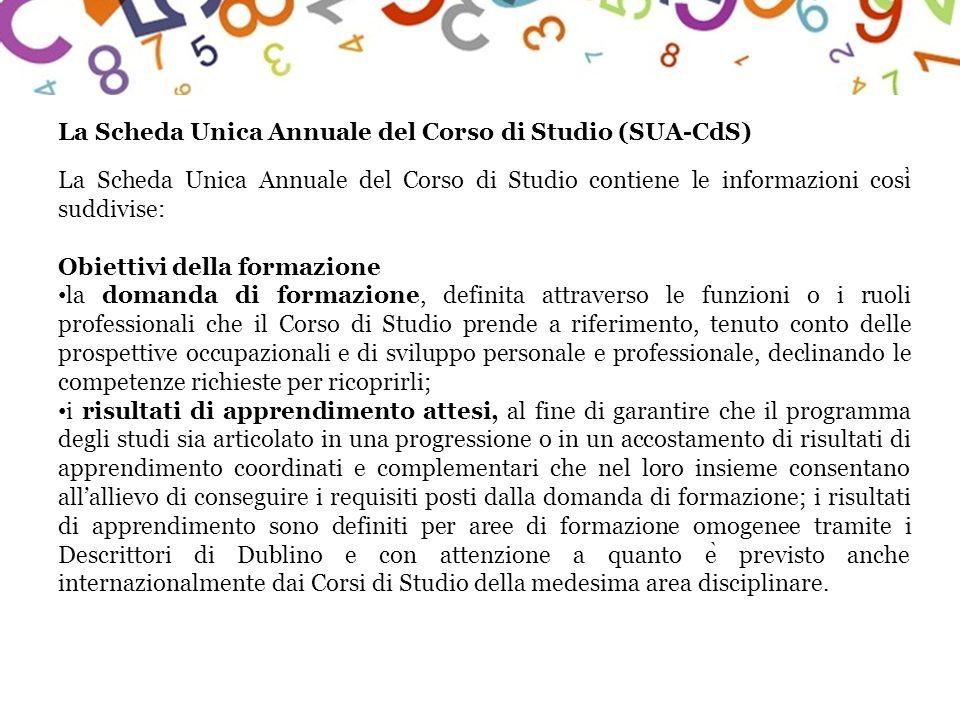La Scheda Unica Annuale del Corso di Studio (SUA-CdS)