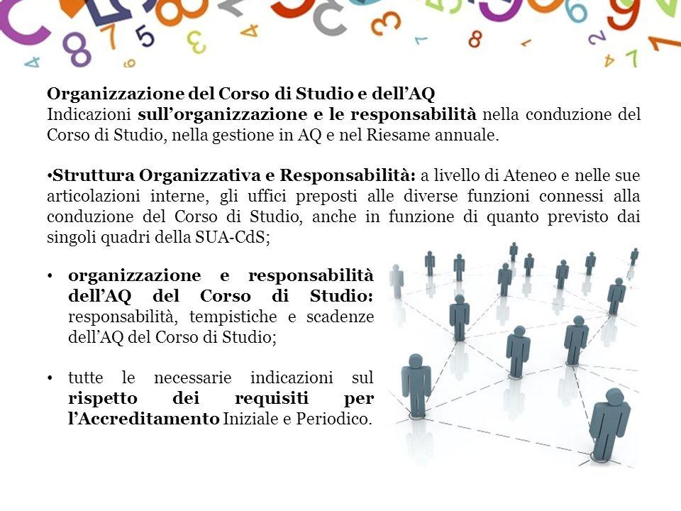 Organizzazione del Corso di Studio e dell'AQ