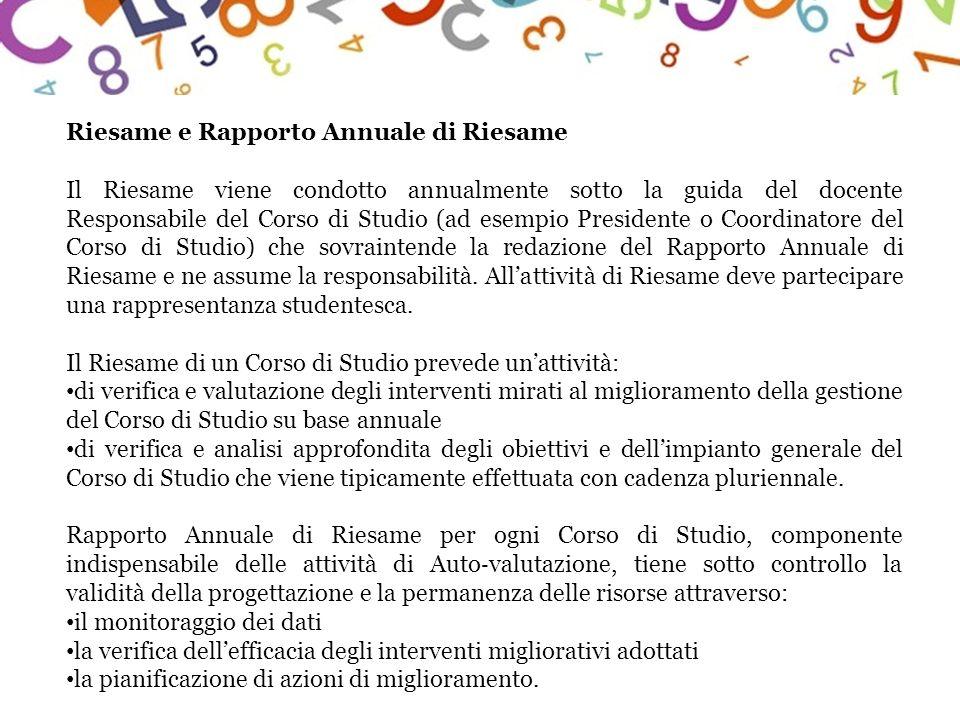 Riesame e Rapporto Annuale di Riesame