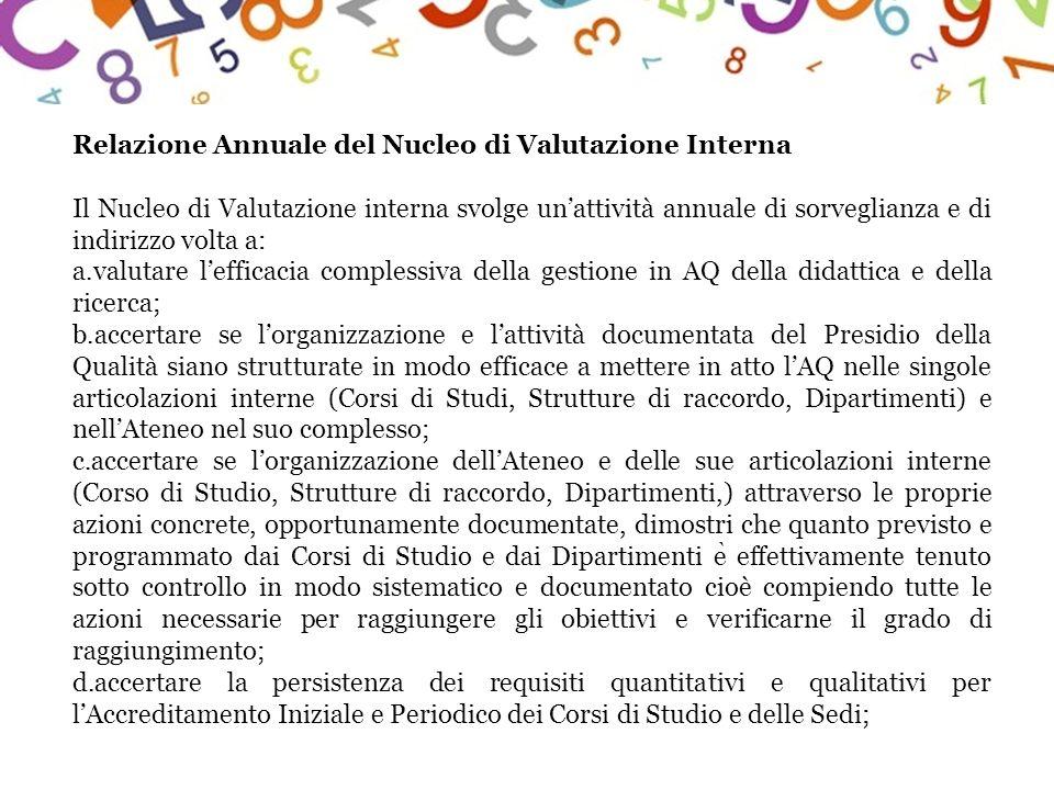 Relazione Annuale del Nucleo di Valutazione Interna
