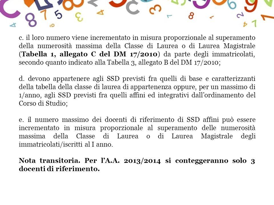 c. il loro numero viene incrementato in misura proporzionale al superamento della numerosità massima della Classe di Laurea o di Laurea Magistrale (Tabella 1, allegato C del DM 17/2010) da parte degli immatricolati, secondo quanto indicato alla Tabella 3, allegato B del DM 17/2010;