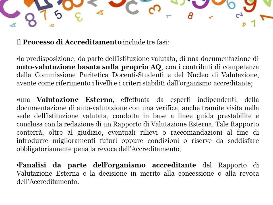Il Processo di Accreditamento include tre fasi:
