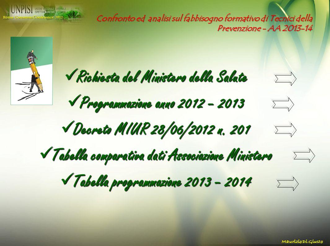 Richiesta del Ministero della Salute Programmazione anno 2012 – 2013