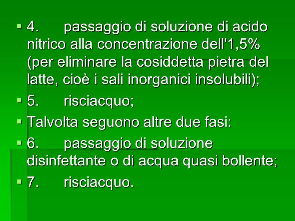 4. passaggio di soluzione di acido nitrico alla concentrazione dell 1,5% (per eliminare la cosiddetta pietra del latte, cioè i sali inorganici insolubili);