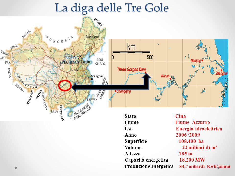 La diga delle Tre Gole Stato Cina Fiume Fiume Azzurro