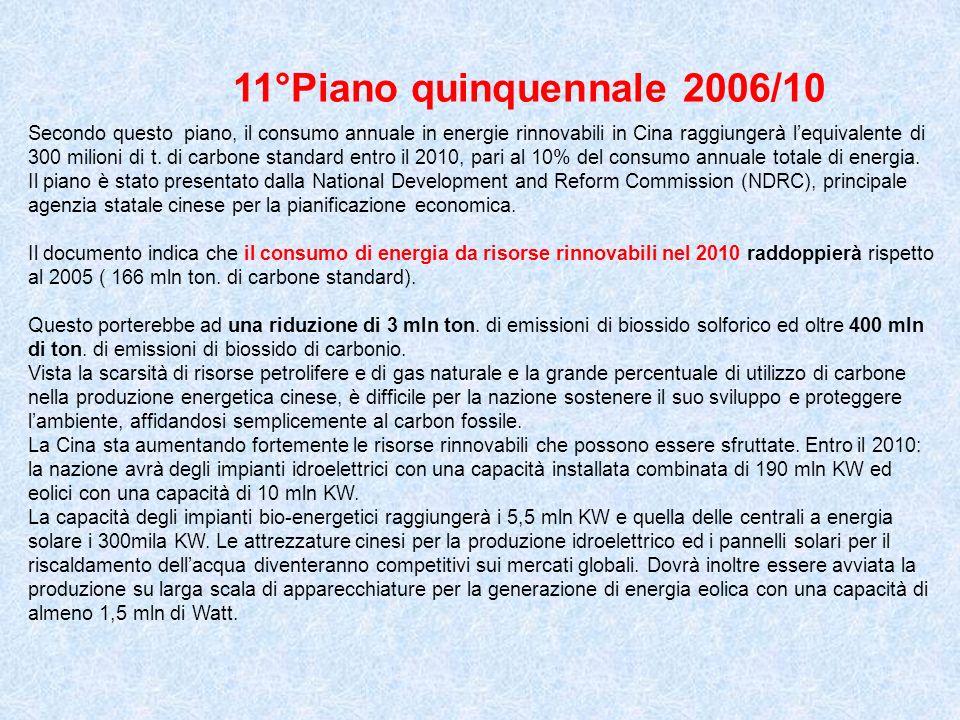 11°Piano quinquennale 2006/10