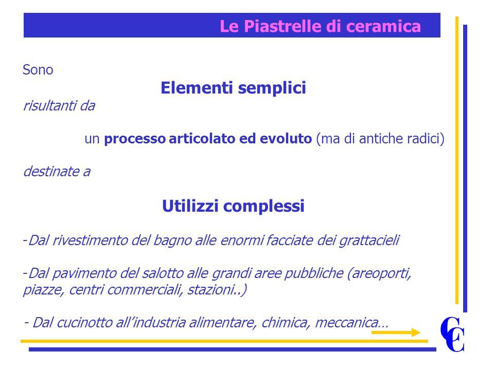 Elementi semplici Utilizzi complessi