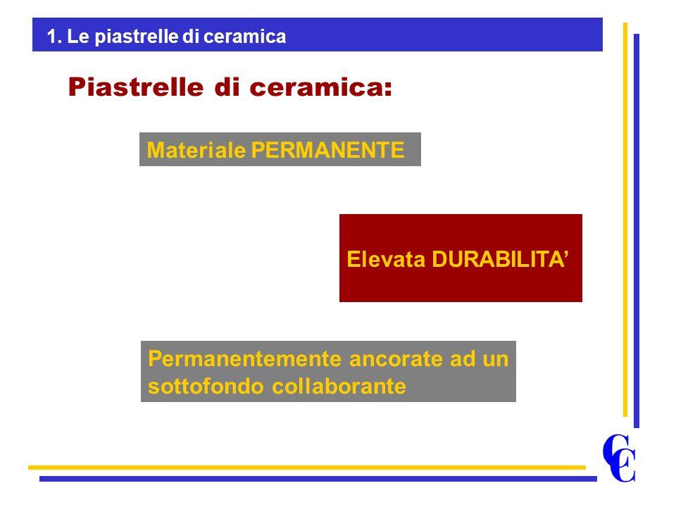 Piastrelle di ceramica: