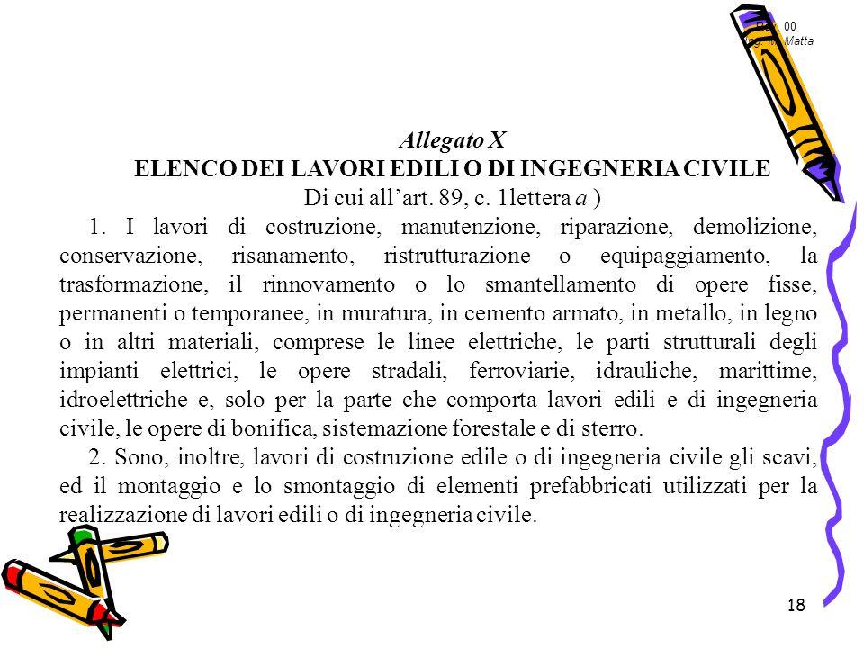 ELENCO DEI LAVORI EDILI O DI INGEGNERIA CIVILE