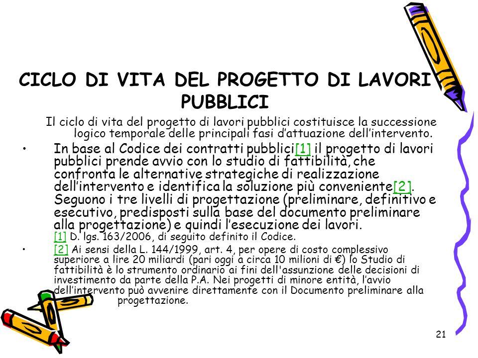 CICLO DI VITA DEL PROGETTO DI LAVORI PUBBLICI