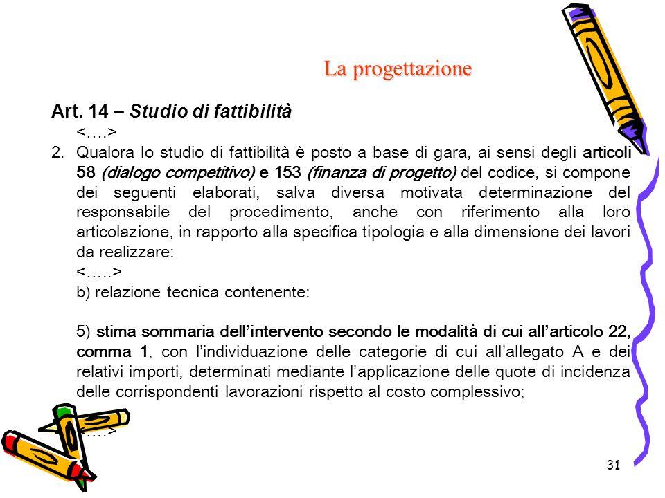 La progettazione Art. 14 – Studio di fattibilità <….>