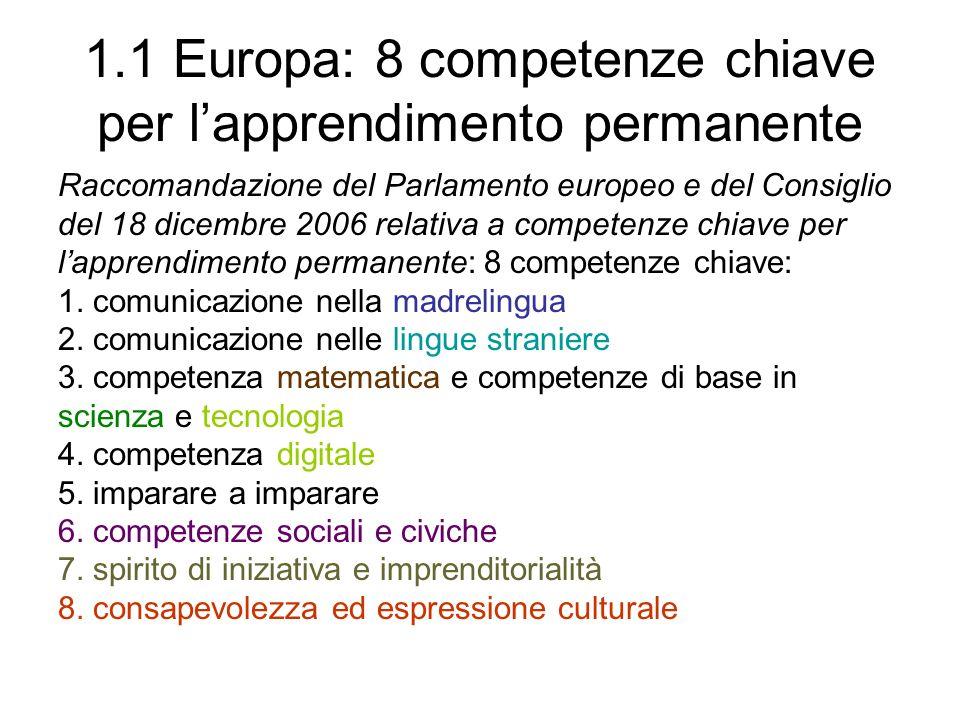 1.1 Europa: 8 competenze chiave per l'apprendimento permanente
